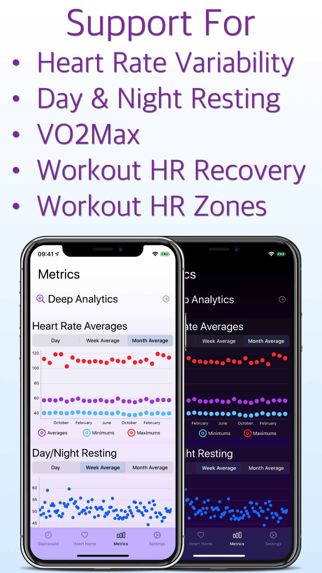 Screenshot do app Heart Analyzer