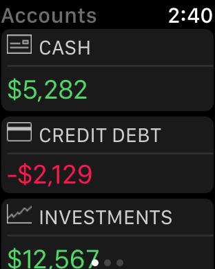 Mint: Personal Finance & Money - Revenue & Download