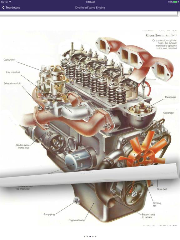 How a Car Worksのおすすめ画像1