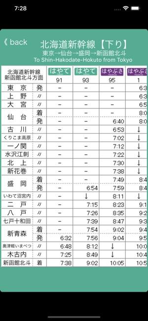 東北 新幹線 時刻 表 仙台
