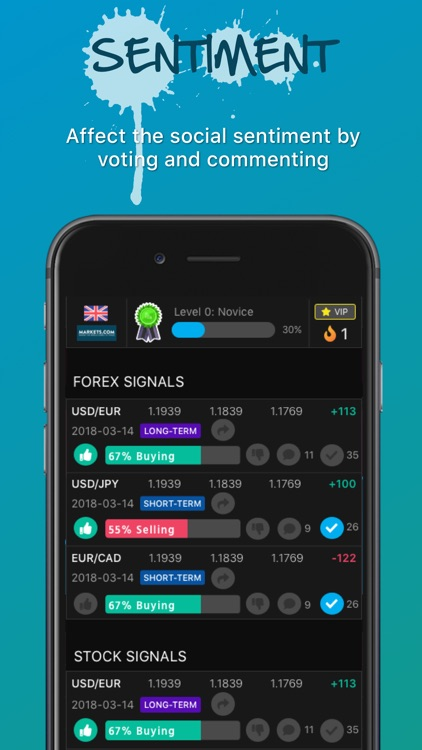 Trading Hype - Forex Signals