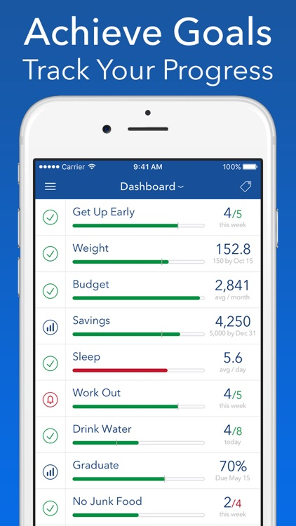 Strides: Habit Tracker