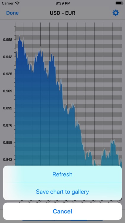 Currency - Exchange Rates screenshot-3
