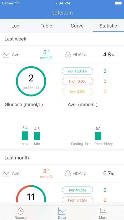 Dnurse-Manage diabetes screenshot-3