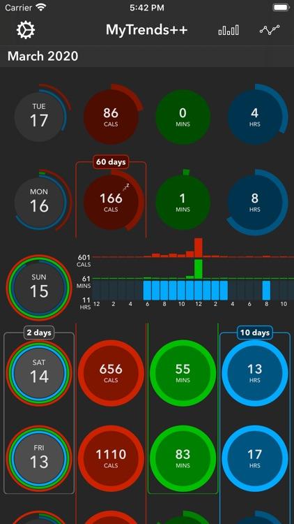 MyTrends++ screenshot-0