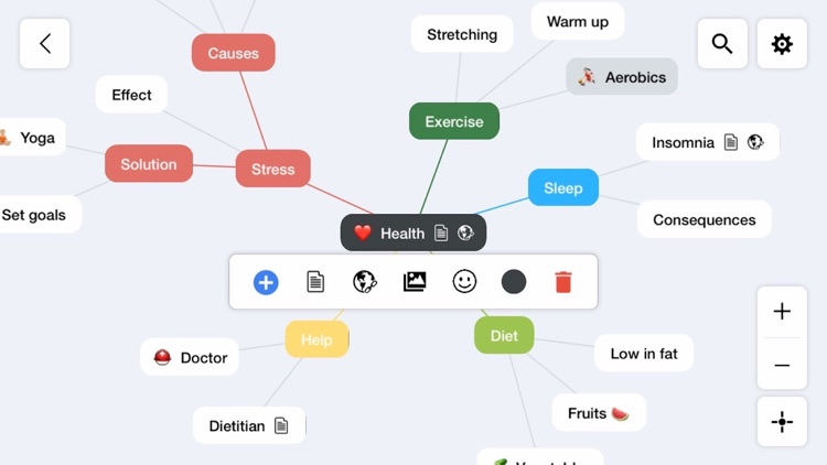 Mind Mapping - Mappy