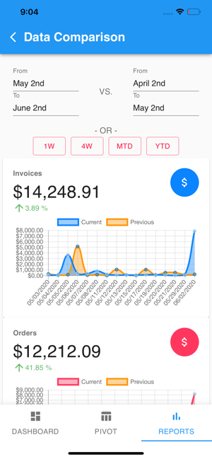 outside sales data tracking mobile app