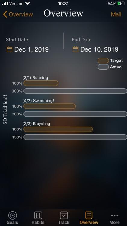 The Habit Factor® Lite screenshot-5