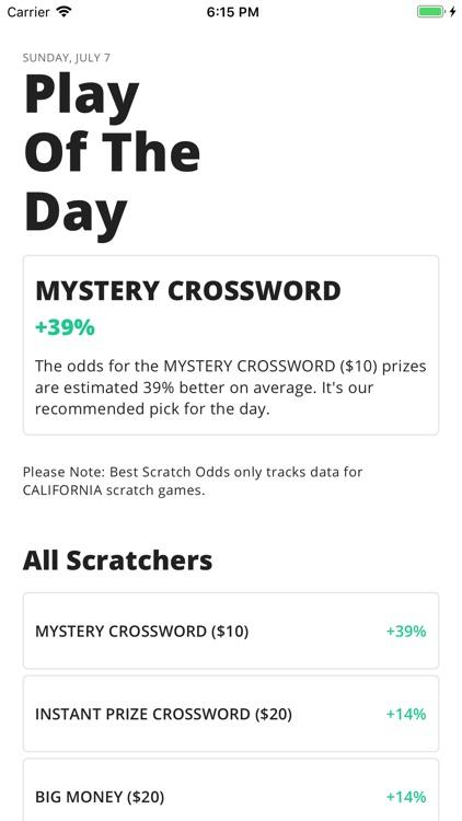 Best Scratch Games: Daily Odds