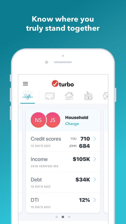 Turbo: Scores-Income & Credit