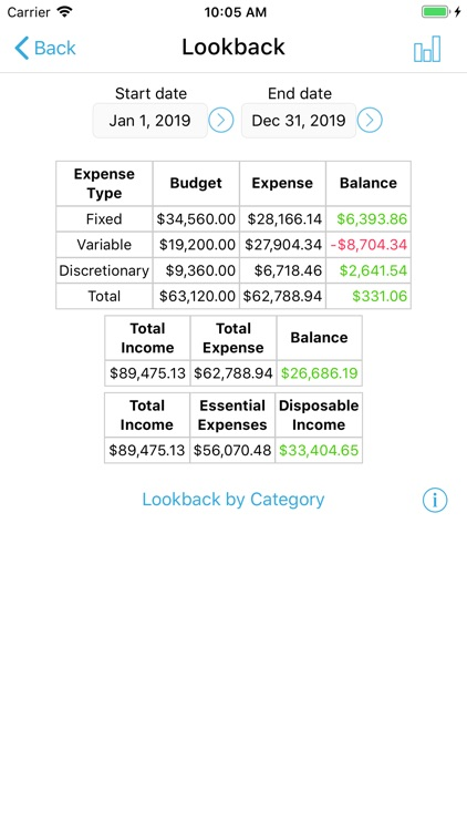 HomeBudget Lite (w/ Sync) screenshot-7