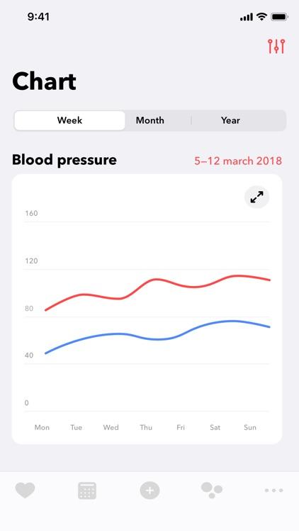 Blood Pressure Monitor app screenshot-5