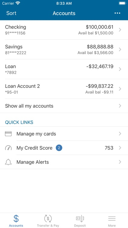 3Rivers Mobile Banking