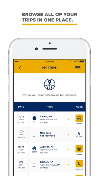 RightTrack by Liberty Mutual - Revenue & Download estimates - Apple