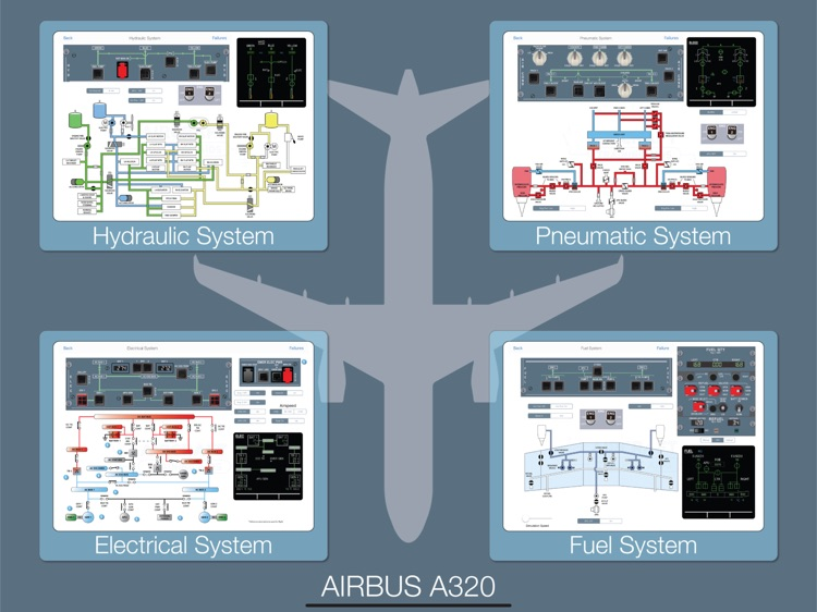 Airbus A320  A321 Diagrams By Eric Cannon