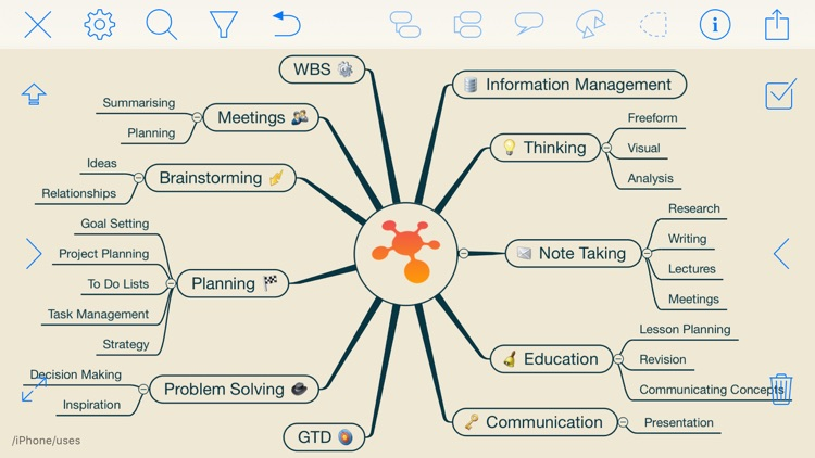 iThoughts2go - Mind Map