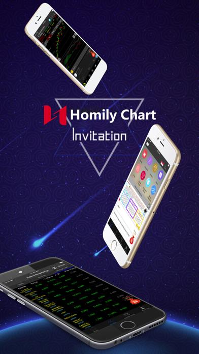 点击获取Homily Chart