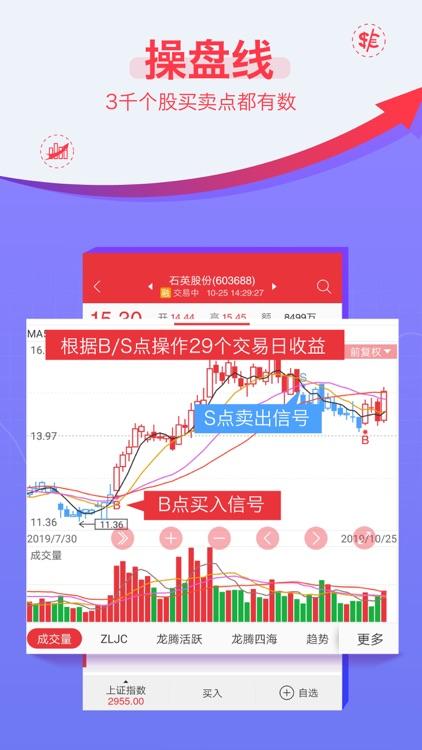 益盟操盘手-股票之智选软件 screenshot-3