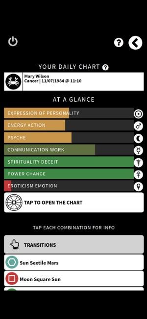 Uranus Astrology App on the App Store