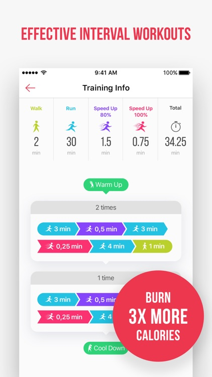 Weight Loss Running by Verv screenshot-3