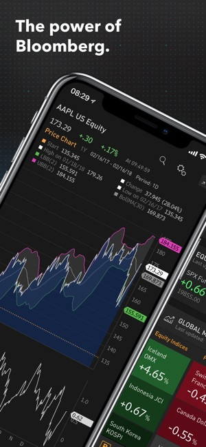 Bloomberg Professional on the App Store