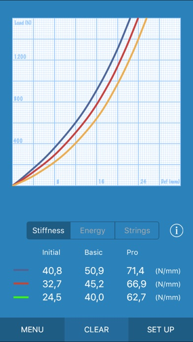 Screenshot for RacquetTune - String Tension in United States App Store