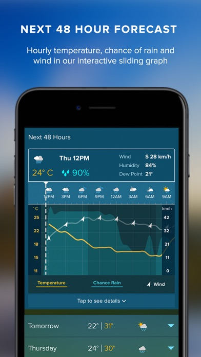 Download Weatherzone for Pc