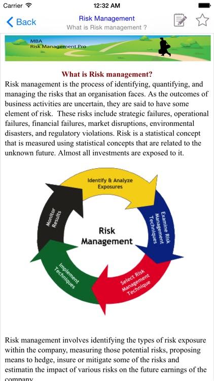 MBA Risk Management