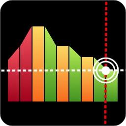 Zone Weight Loss Tracker