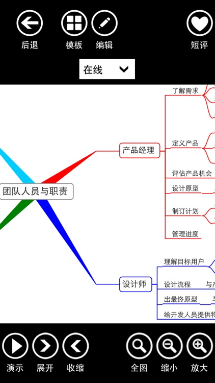 3A 思维导图 screenshot-4