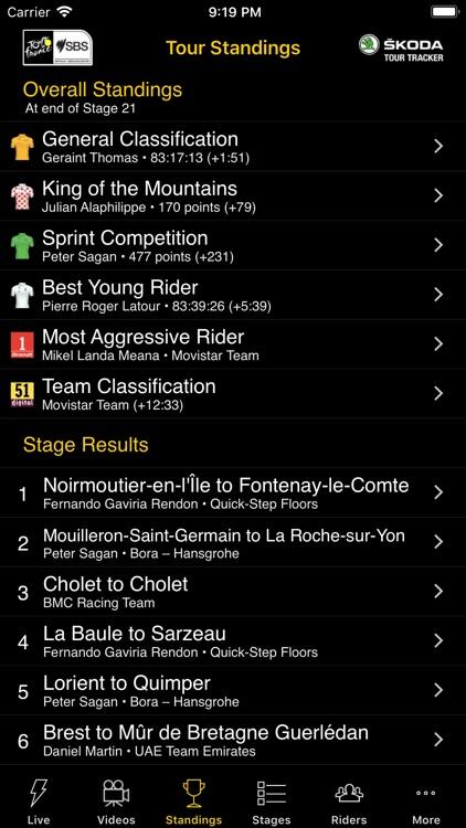 SBS ŠKODA Tour Tracker 2020 screenshot-3