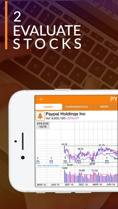 MarketSmith - Stock Research Screenshot