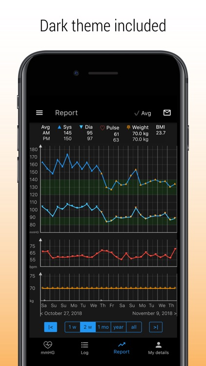 Systolic - blood pressure screenshot-3