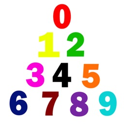 Learning Numbers & Counting