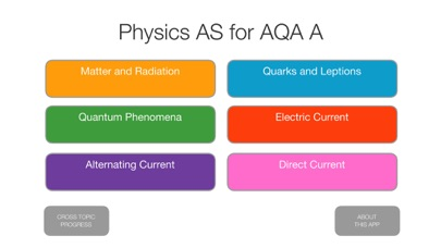 Physics AS for AQA A screenshot one