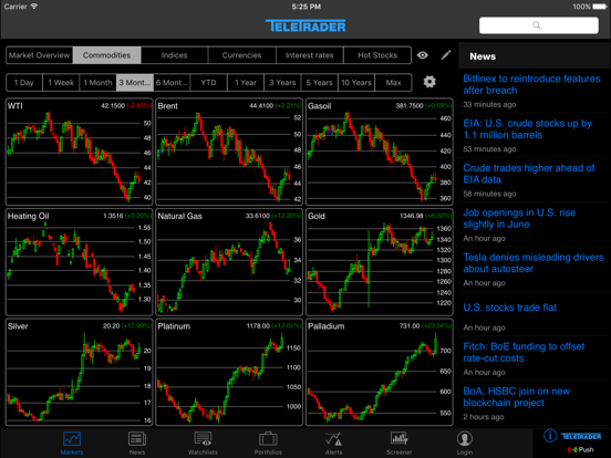 StockMarkets for iPad screenshot two