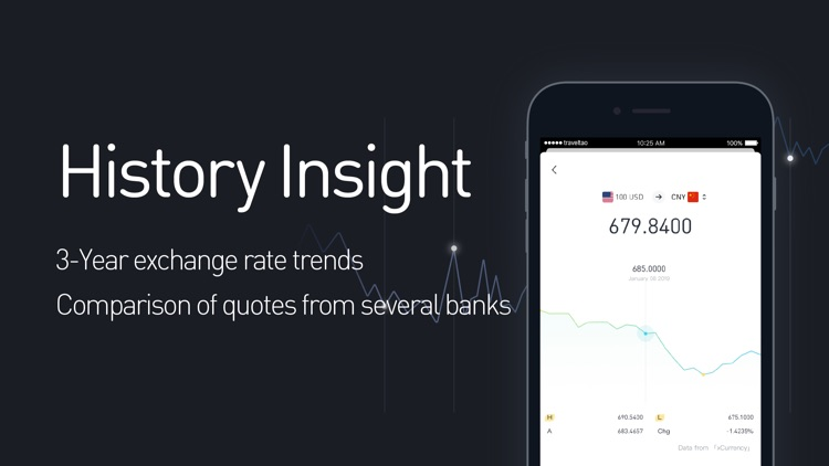 xCurrency - Currency Converter