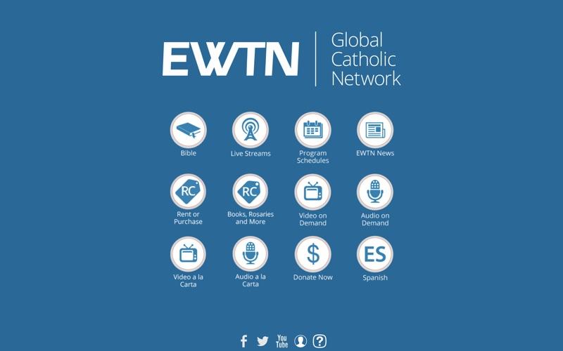 EWTN for Mac