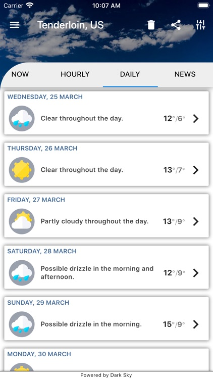Weather - Will Be Sunny?