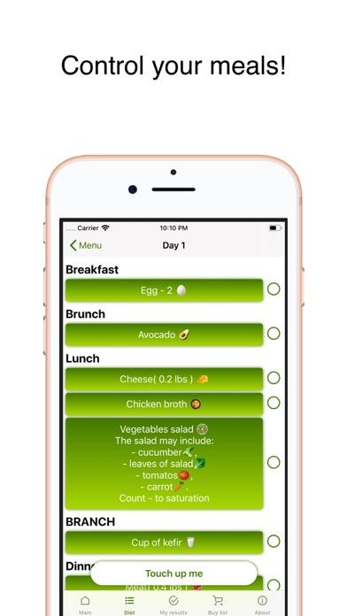 Keto Diet – 14 days diet 4