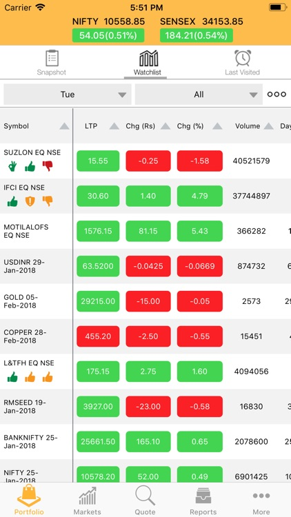 Mo Investor: Stock Market App screenshot-1