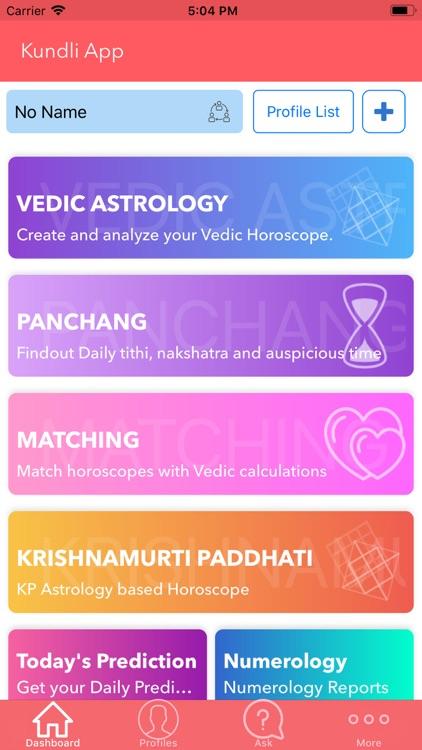 Vedic Rishi matchmaking Kent online dating gratis