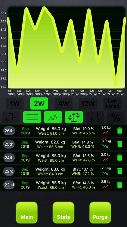 Bodyfat Calculator 4 screenshot-4
