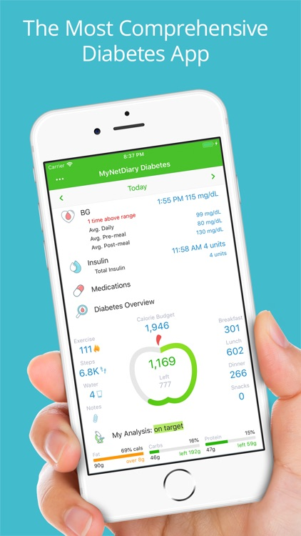 Diabetes Tracker by MyNetDiary screenshot-0