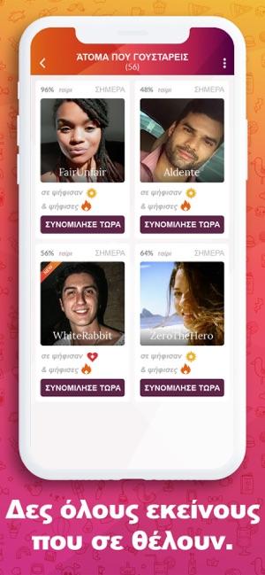 Τι να μην κάνει σε ιστοσελίδες dating