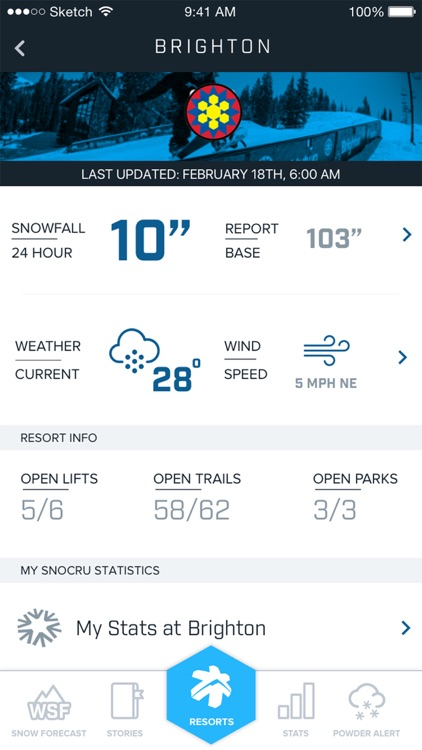 Ski Utah Snow Report