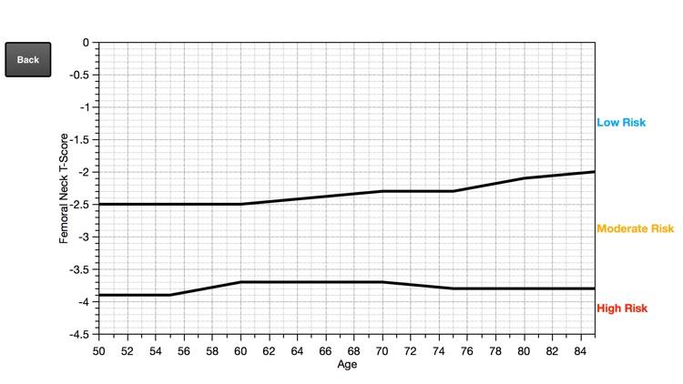 CBMD T-Score Calculator screenshot-3