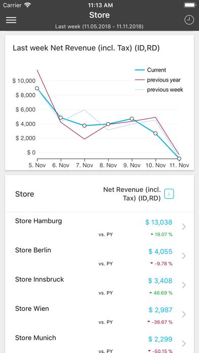 点击获取minubo Store Monitor