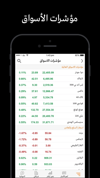 Argaam - أرقام screenshot-9