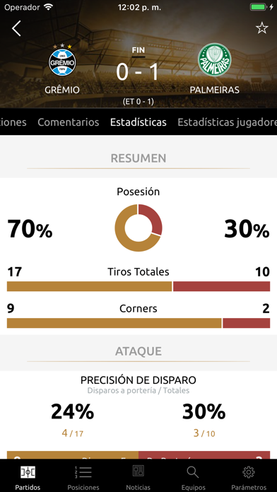 Screenshot for CONMEBOL Libertadores in Indonesia App Store